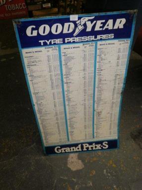 A goodyear tyre pressure chart a pirelli tyre chart an assortment
